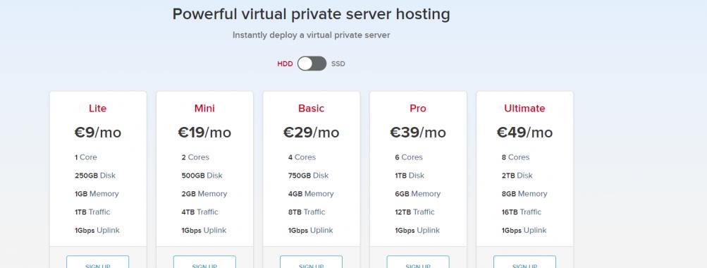 SeedVPS – VPS Hosting in Europe ─ Netherlands | KVM SSD | KVM Storage | 10Gbps NICs | From €9 /mo