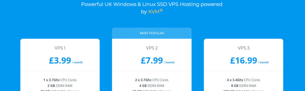 UK SSD KVM VPS Sale Windows Included | Merry Christmas from Get Web Hosting